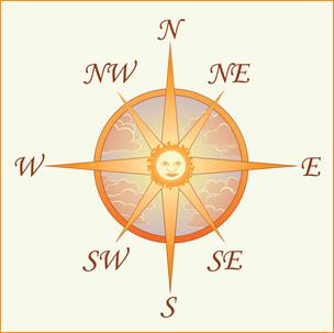 emotional-compass